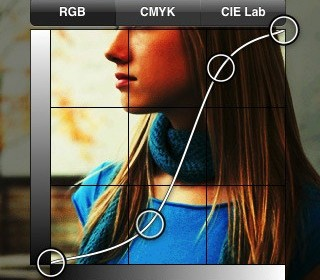 Awesome Mobile Apps For Photographers