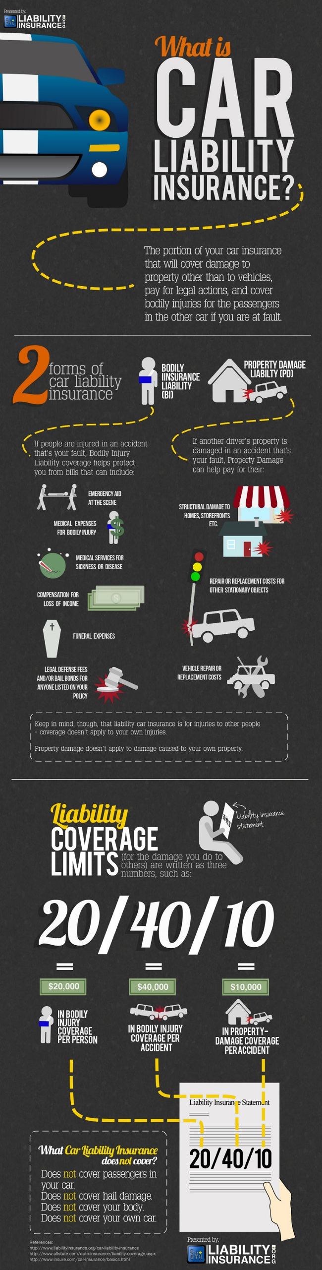 16 car-insurance-infographic