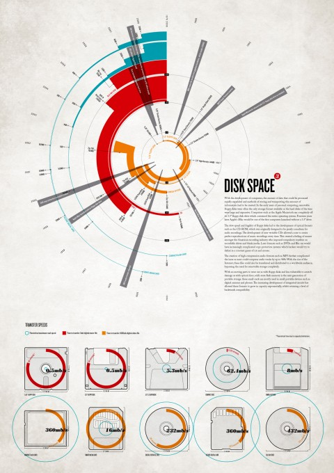 24 diskspace.folding infographic