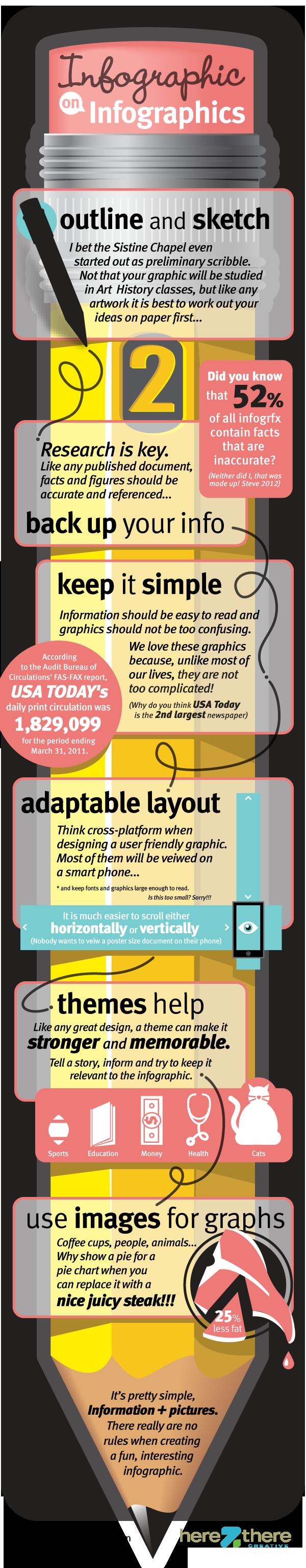 infographiconinfographics