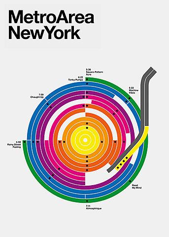 4 metro newyork