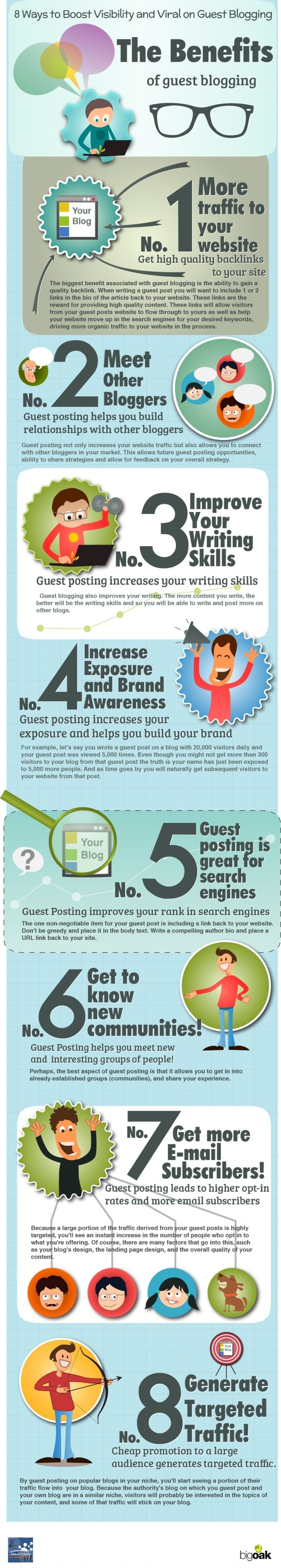 The Benefits of Guest Blogging Infographic