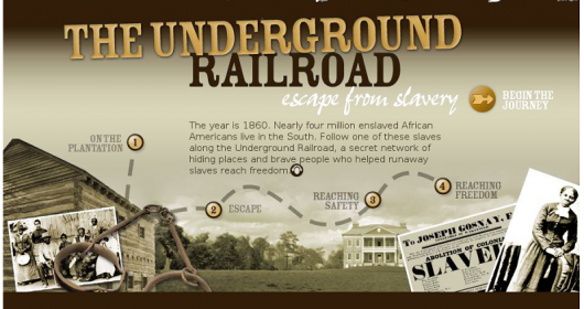 The Underground Railroad game